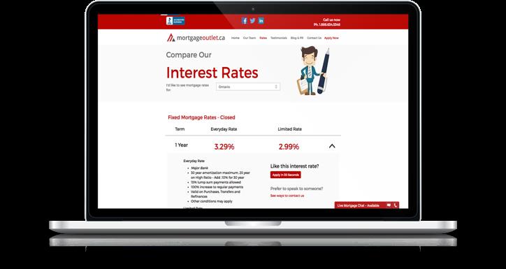Mortgage Outlet Worpdress Website Design & Development